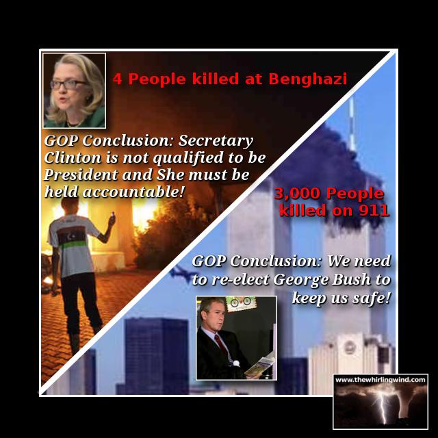 Gallery - Benghazi Perspective Meme