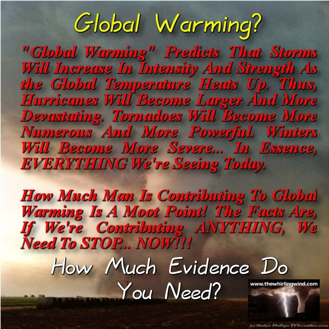 Gallery - Global Warming Meme
